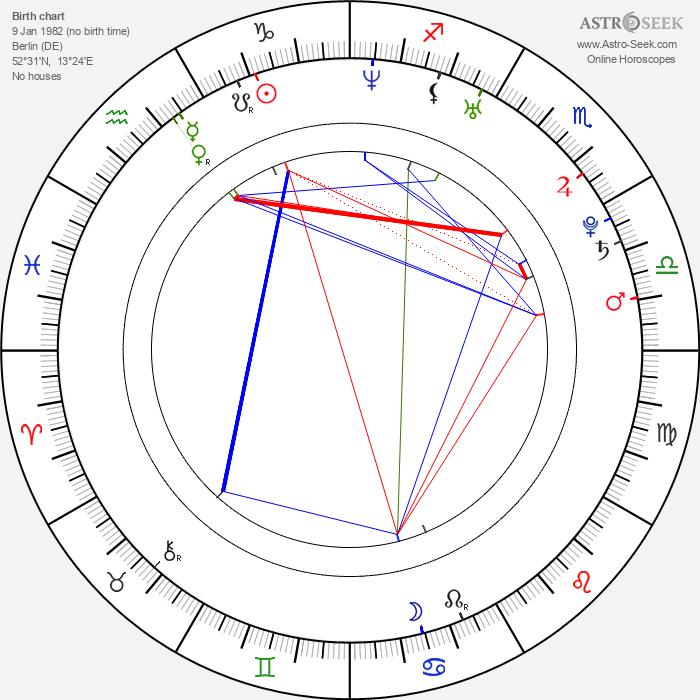 Henriette Richter-Röhl - Astrology Natal Birth Chart