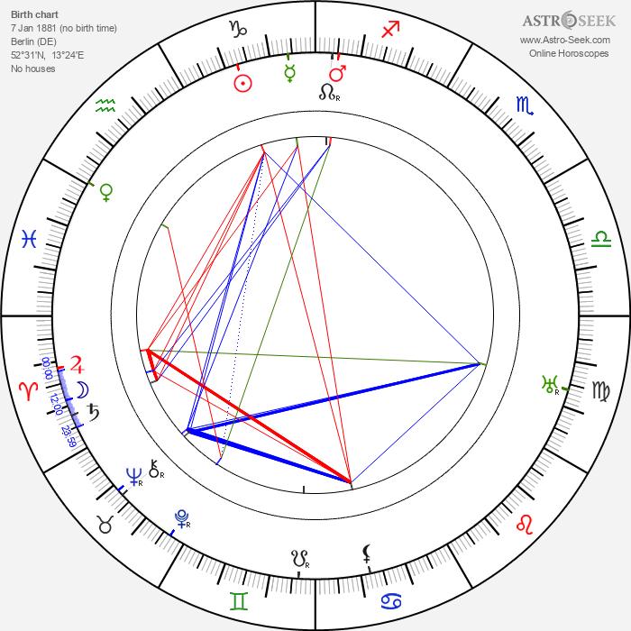 Henrik Galeen - Astrology Natal Birth Chart
