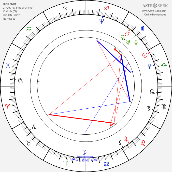 Henrik Klingenberg - Astrology Natal Birth Chart