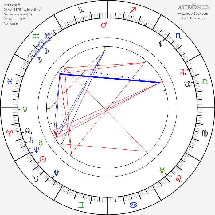 Henry A. Barrows - Astrology Natal Birth Chart