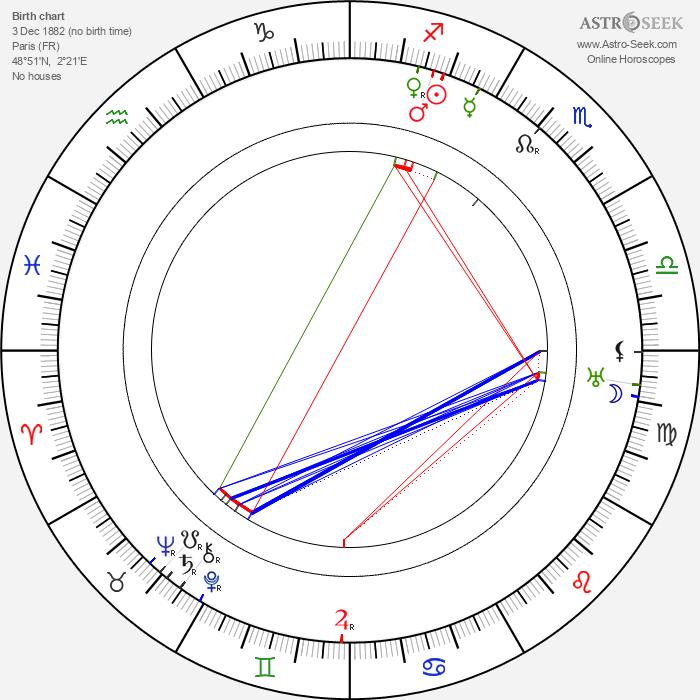 Henry Bonvallet - Astrology Natal Birth Chart
