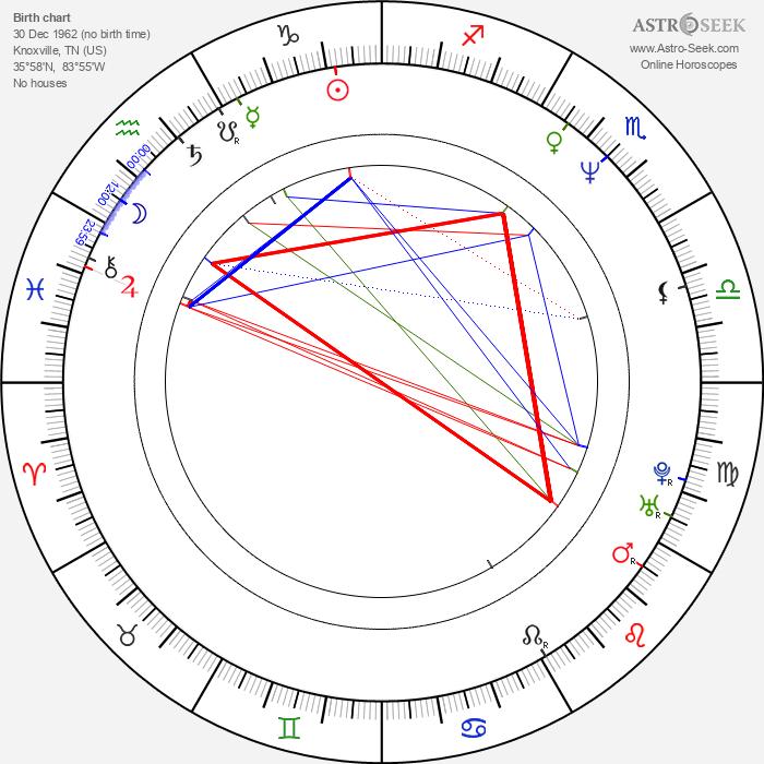 Henry Cho - Astrology Natal Birth Chart