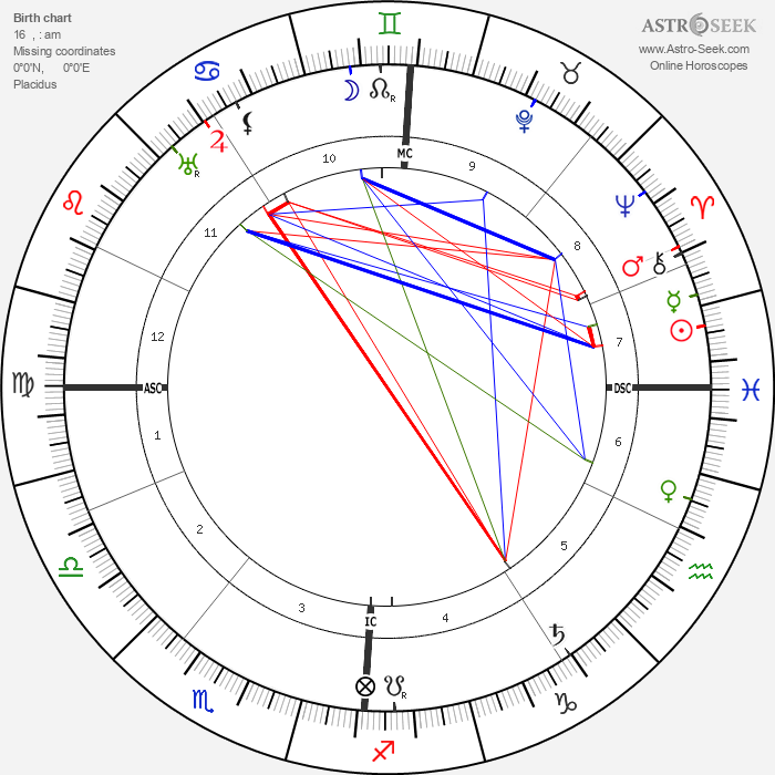 Henry De France - Astrology Natal Birth Chart
