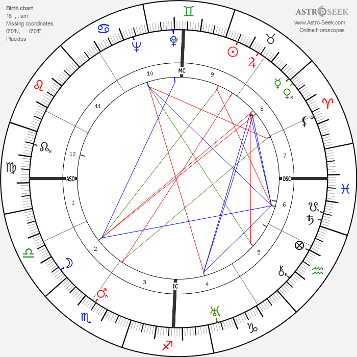 Henry Fonda - Astrology Natal Birth Chart