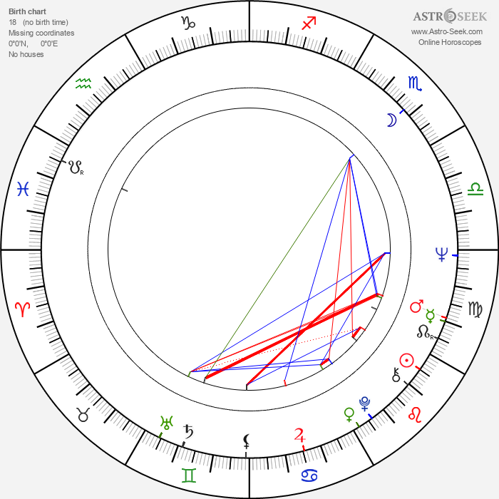 Henry G. Sanders - Astrology Natal Birth Chart