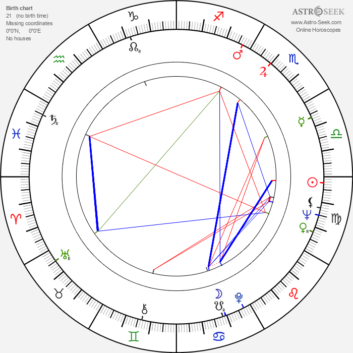 Henry Gibson - Astrology Natal Birth Chart
