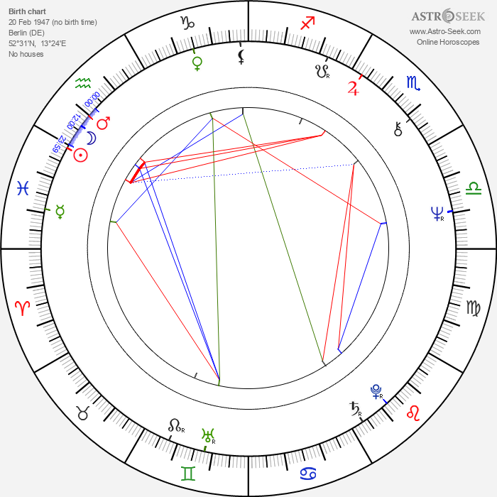 Henry Hübchen - Astrology Natal Birth Chart