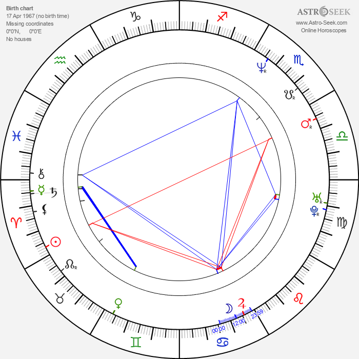 Henry Ian Cusick - Astrology Natal Birth Chart