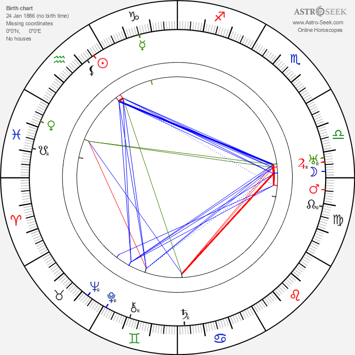 Henry King - Astrology Natal Birth Chart