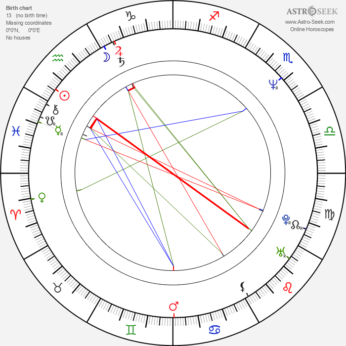 Henry Rollins - Astrology Natal Birth Chart