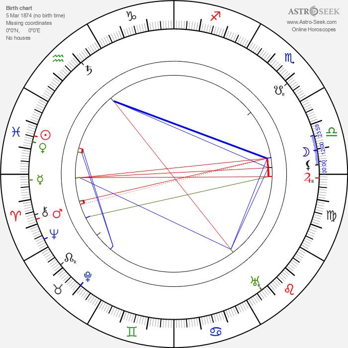 Henry Travers - Astrology Natal Birth Chart