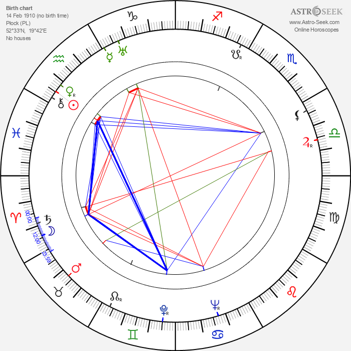 Henryk Borowski - Astrology Natal Birth Chart