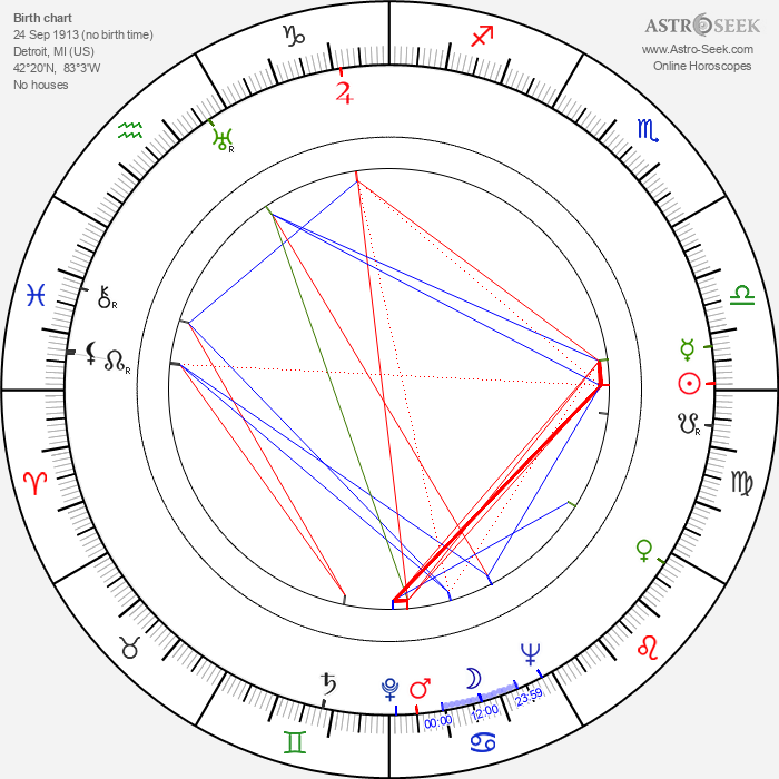 Herb Jeffries - Astrology Natal Birth Chart
