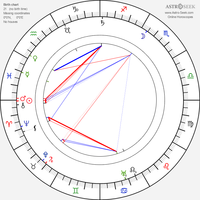 Herbert G. Ponting - Astrology Natal Birth Chart