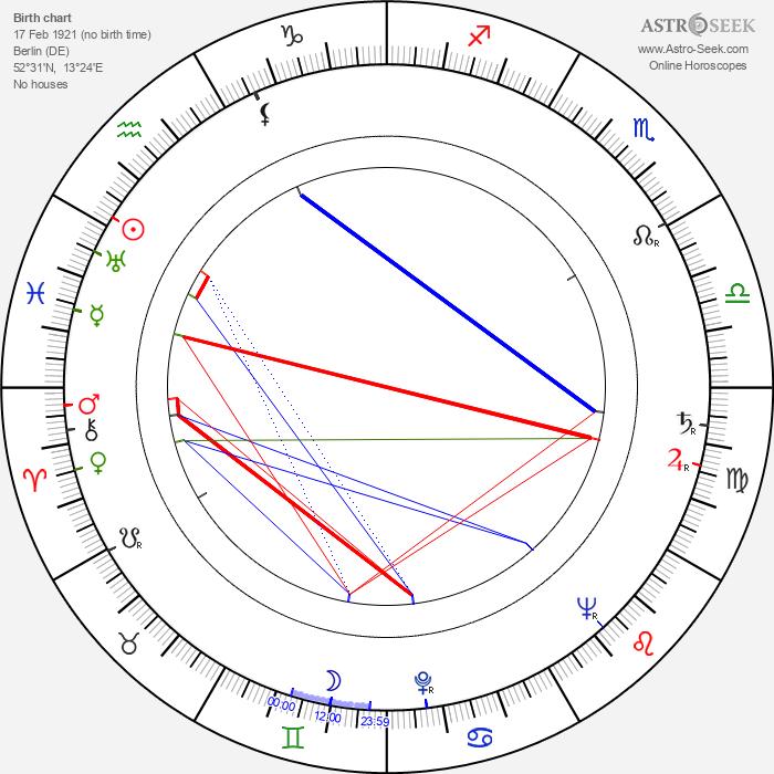 Herbert Köfer - Astrology Natal Birth Chart