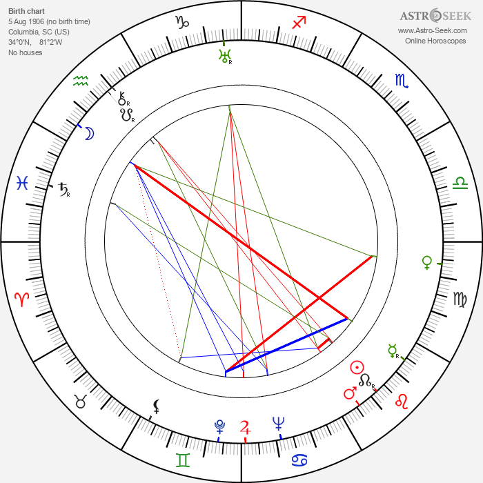 Herbert S. Greene - Astrology Natal Birth Chart
