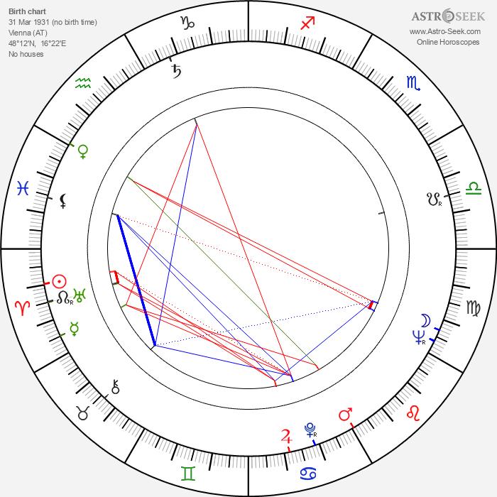 Herbert Vesely - Astrology Natal Birth Chart