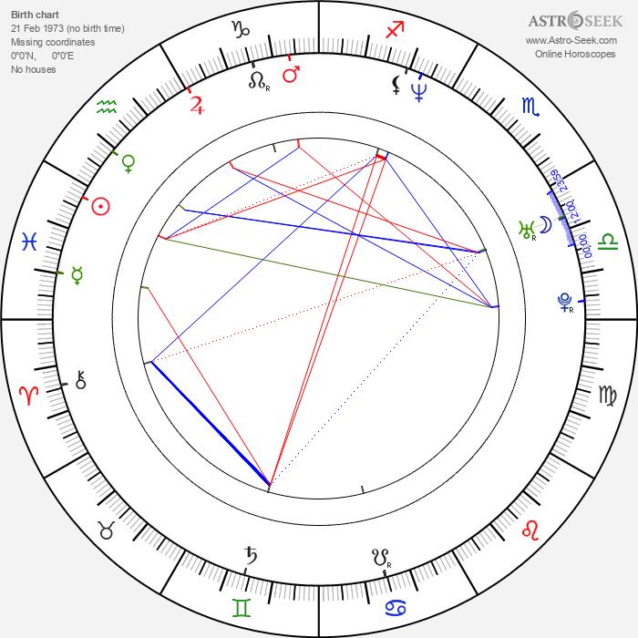 Heri Joensen - Astrology Natal Birth Chart