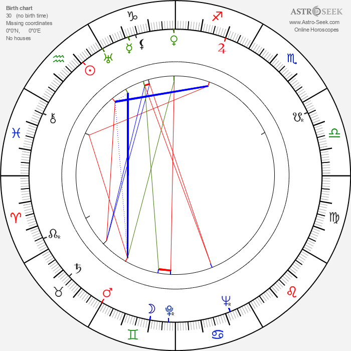 Herivelto Martins - Astrology Natal Birth Chart