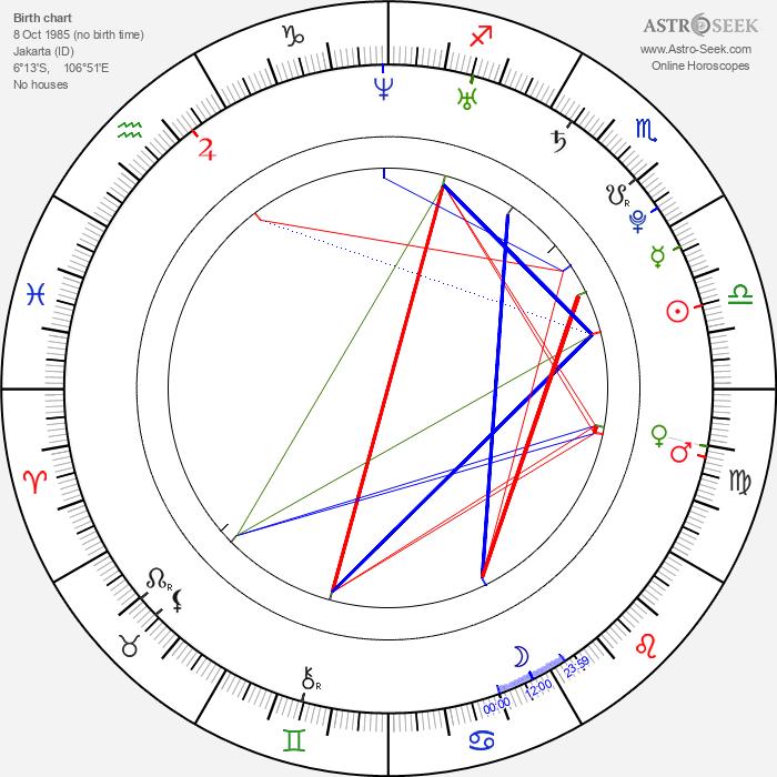 Herjunot Ali - Astrology Natal Birth Chart
