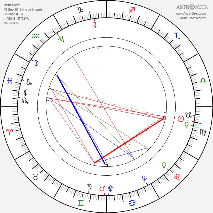 Herman Goldstine - Astrology Natal Birth Chart
