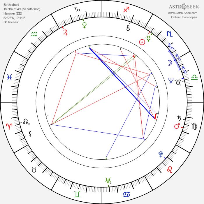 Herman Rarebell - Astrology Natal Birth Chart
