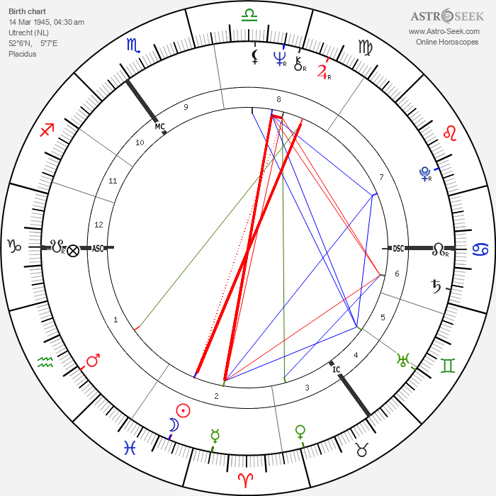 Herman van Veen - Astrology Natal Birth Chart