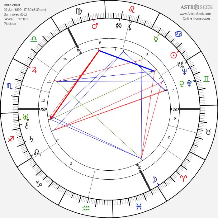 Hermann Lefeldt - Astrology Natal Birth Chart