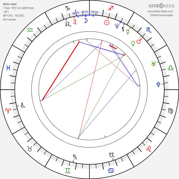 Hermann Maier - Astrology Natal Birth Chart