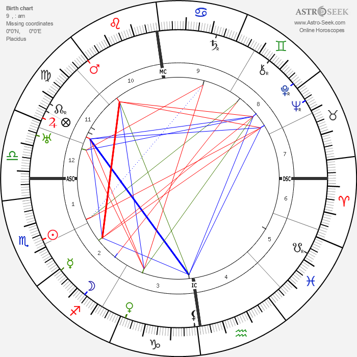 Hermann Weyl - Astrology Natal Birth Chart