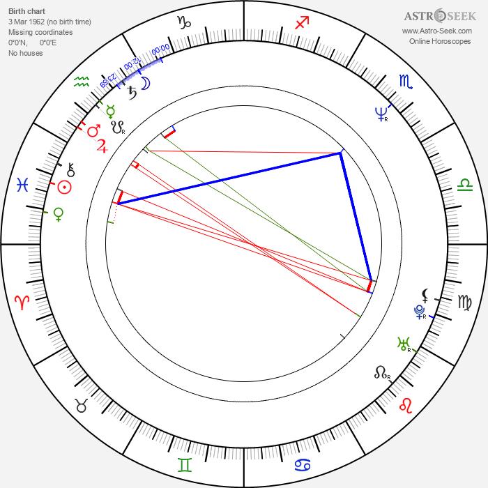 Herschel Walker - Astrology Natal Birth Chart
