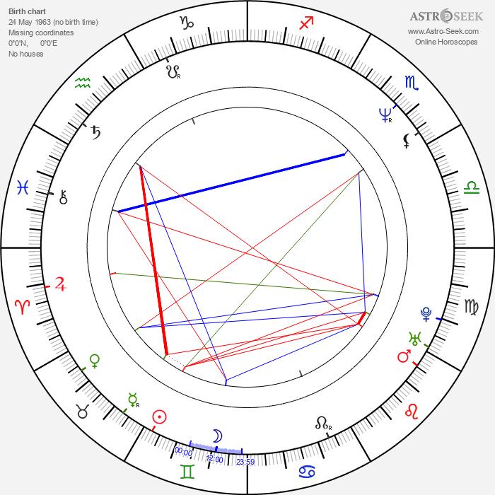 Hervé Hadmar - Astrology Natal Birth Chart