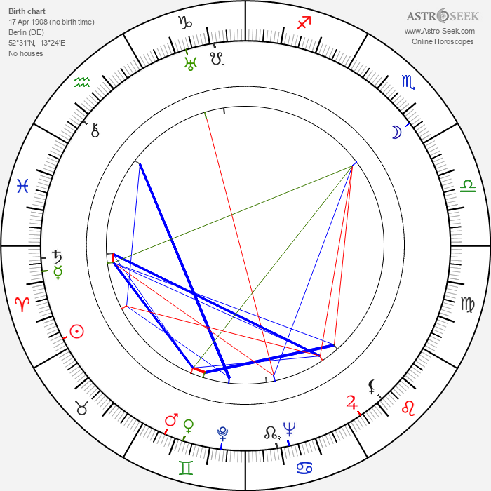 Herwart Grosse - Astrology Natal Birth Chart