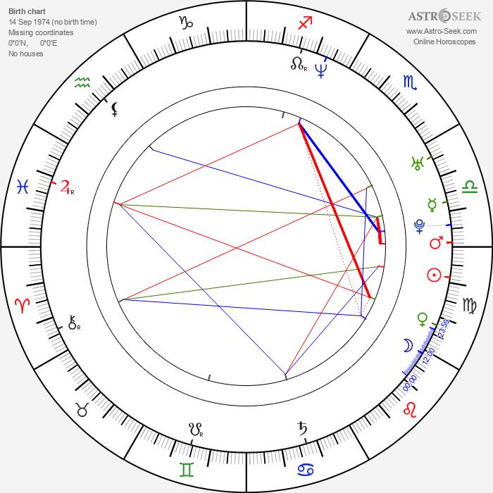 Hicham El Guerrouj - Astrology Natal Birth Chart