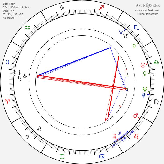 Hideki Takeuchi - Astrology Natal Birth Chart