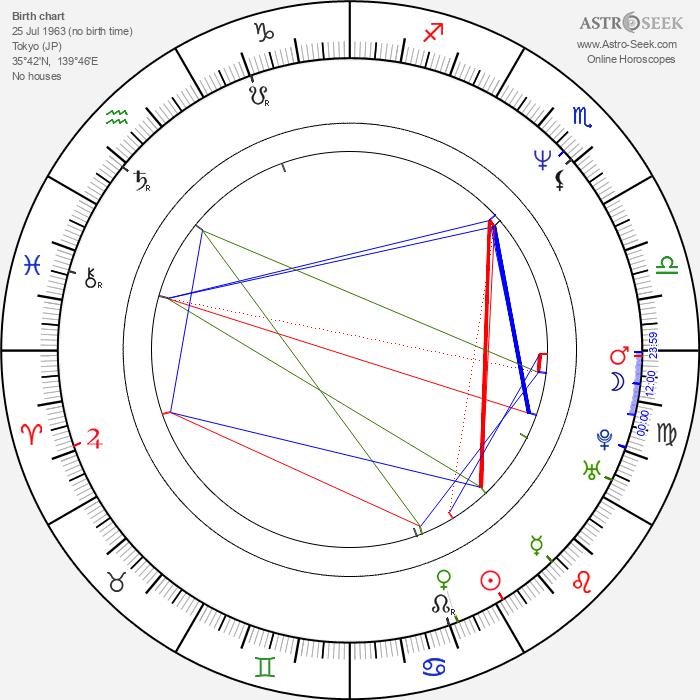 Hidenari Ugaki - Astrology Natal Birth Chart