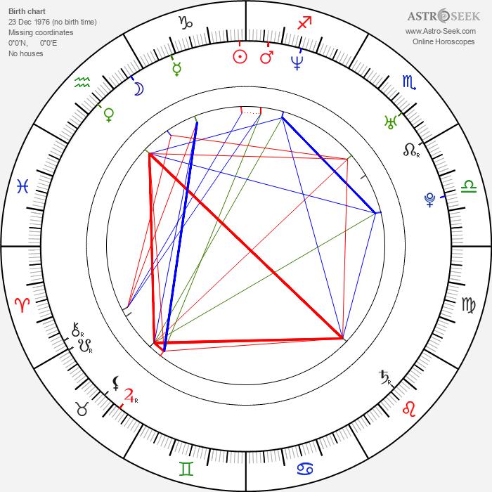 Hideo Nakaizumi - Astrology Natal Birth Chart