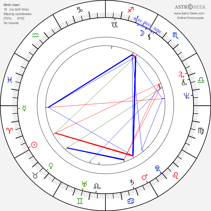 Hideshi Hino - Astrology Natal Birth Chart