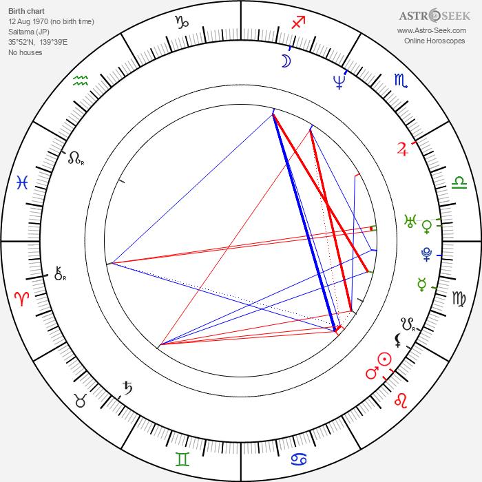 Hidetaka Yoshioka - Astrology Natal Birth Chart
