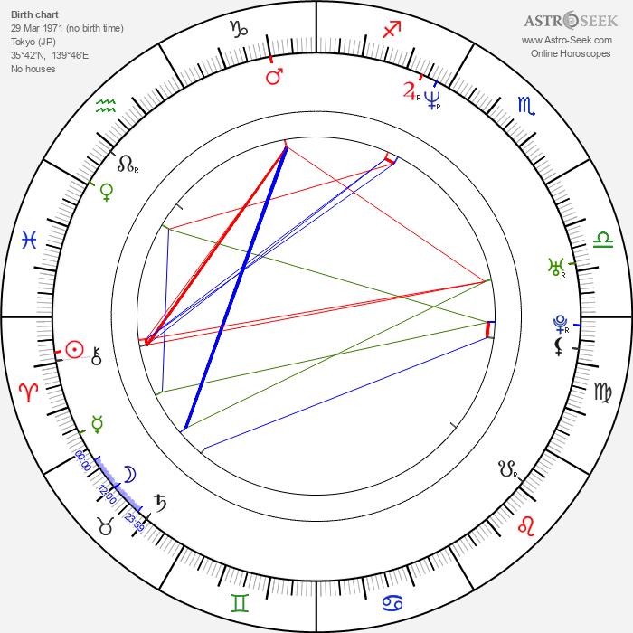 Hidetoshi Nishijima - Astrology Natal Birth Chart