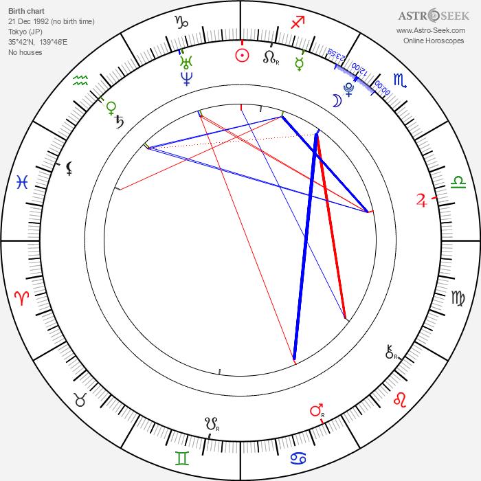 Hikari Kajiwara - Astrology Natal Birth Chart