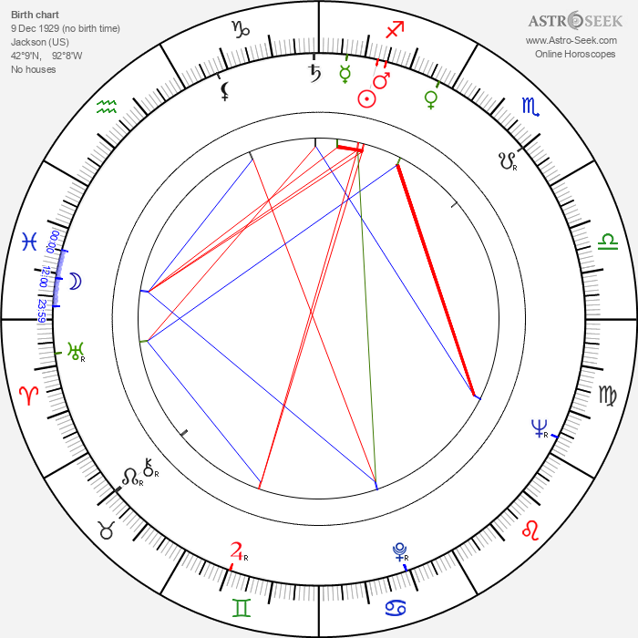 Hilary Harris - Astrology Natal Birth Chart