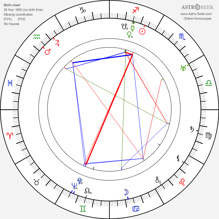 Hilda Plowright - Astrology Natal Birth Chart
