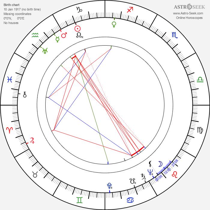 Hilde Krahl - Astrology Natal Birth Chart