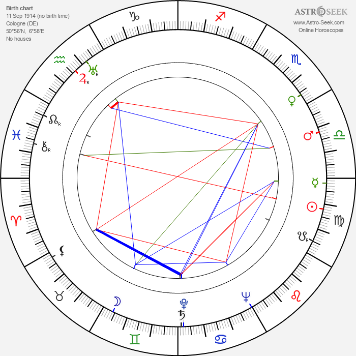 Hilde Krüger - Astrology Natal Birth Chart