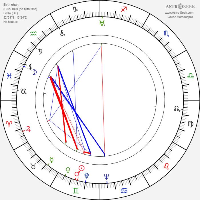 Hilde Maroff - Astrology Natal Birth Chart
