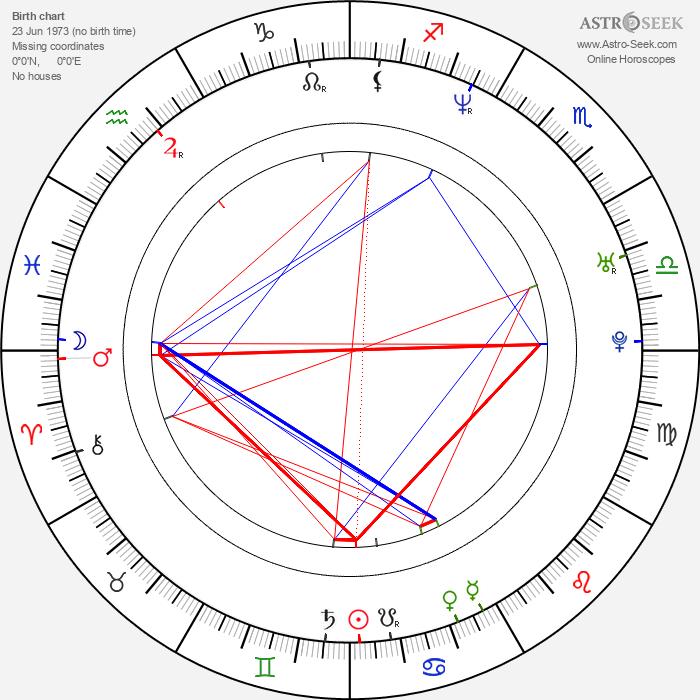 Hilde Nyeggen Martinsen - Astrology Natal Birth Chart