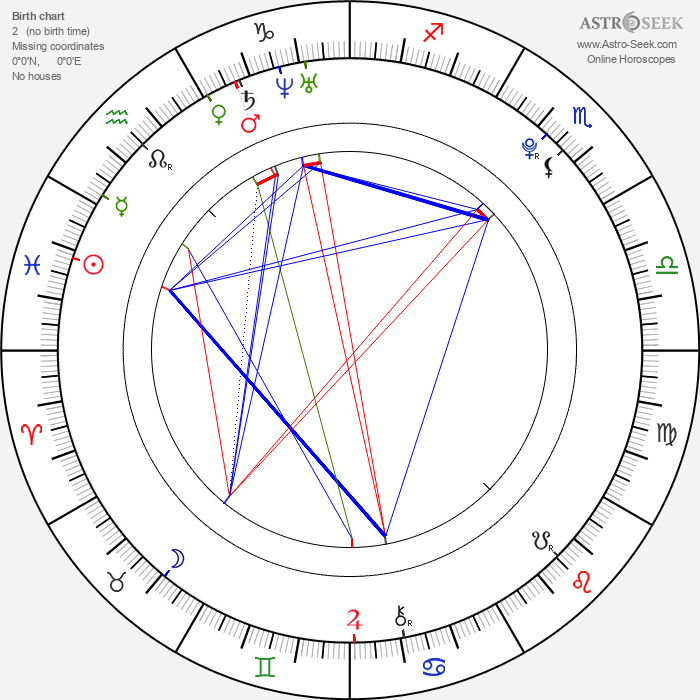 Hillary Hindi - Astrology Natal Birth Chart