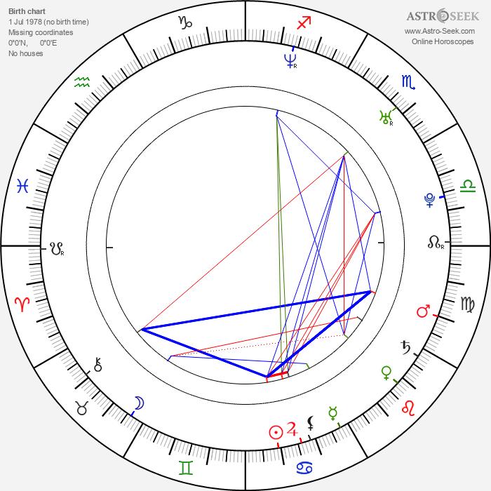 Hillary Tuck - Astrology Natal Birth Chart