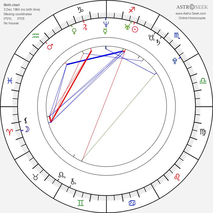 Hind Laroussi - Astrology Natal Birth Chart